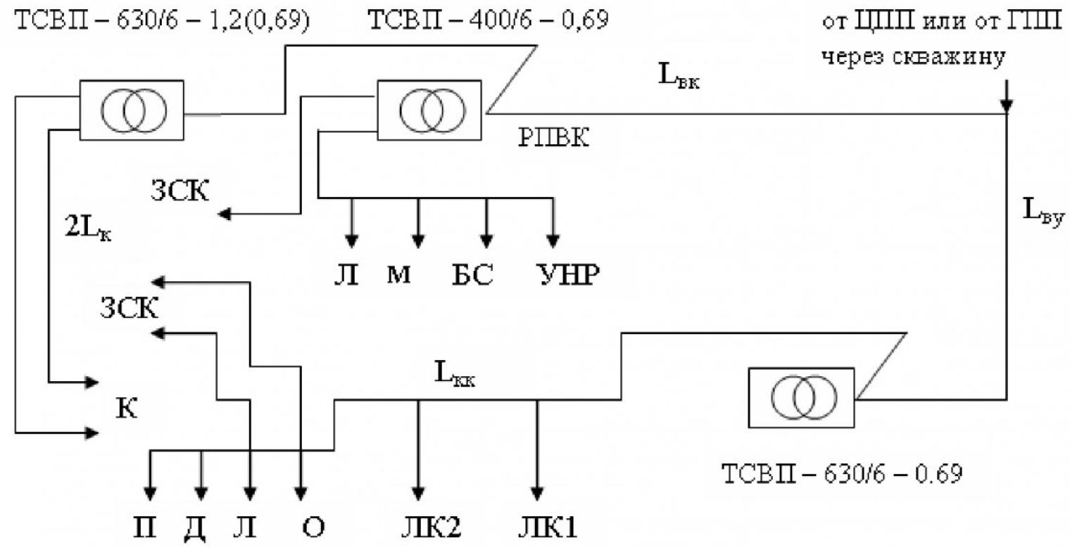 Определение потерь электроэнергии в системах электроснабжения очистных забоев 3