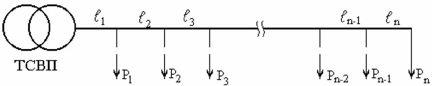 Определение потерь электроэнергии в системах электроснабжения подготовительных забоев 4