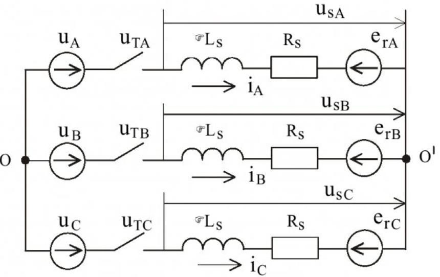 Моделирование работы системы «тиристорный преобразователь напряжения – асинхронный электродвигатель» 4