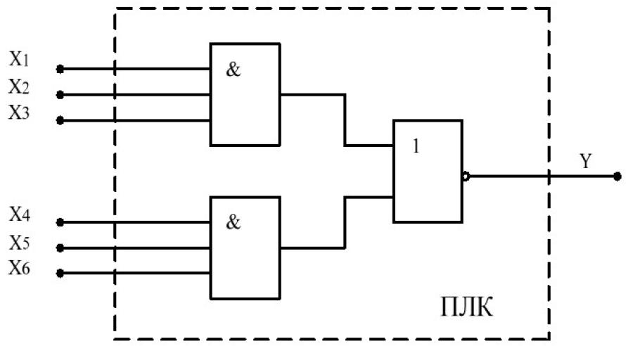 Структура системы функциональной диагностики электроприводов карьерных экскаваторов 9