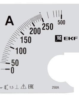 s-a961-250 EKF (ЕКФ) Шкала сменная для A961 250/5А-1,5 EKF PROxima