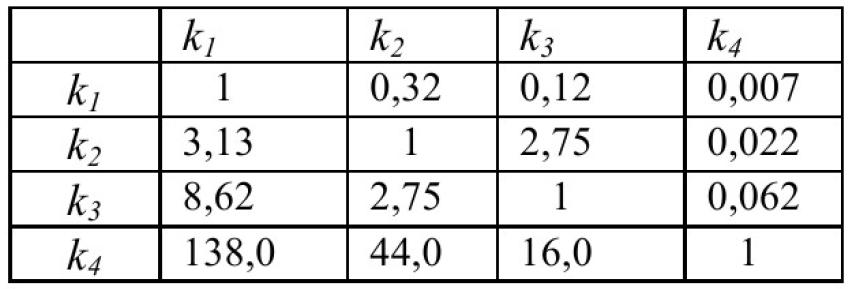 Основные направления электросбережения при производстве цемента 4