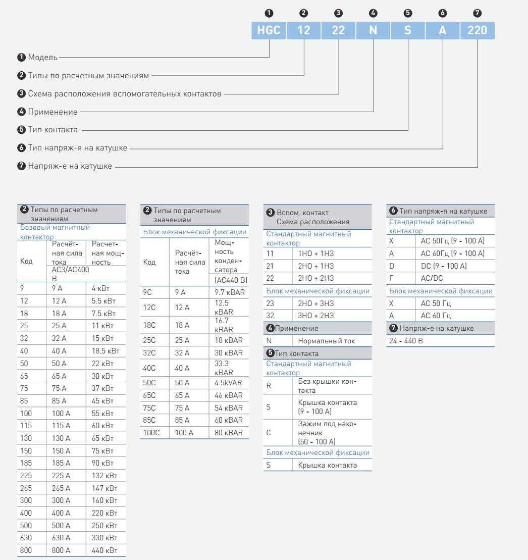 Hyundai HGC контактор магнитный Хендай, каталог, цена, купить 1
