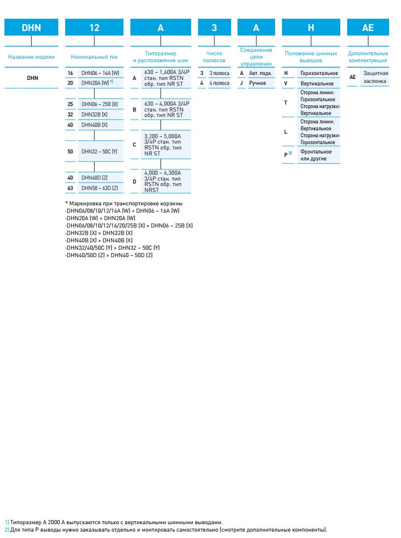 Hyundai HGN, HGS выключатели автоматические Хендай, каталог, цена, купить 3