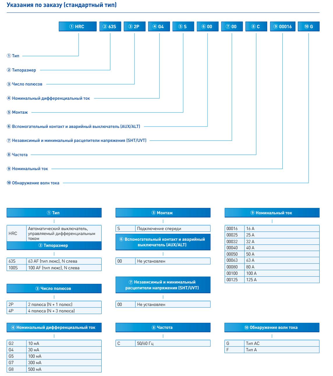 HRC-racshifrovka