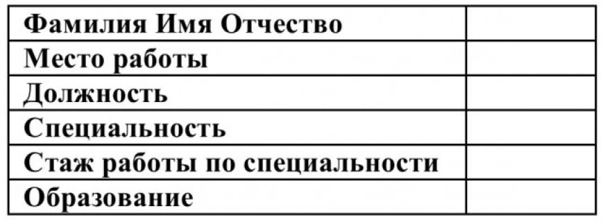 Определение параметров, влияющих на электропотребление промышленного предприятия, с помощью метода экспертных оценок 1