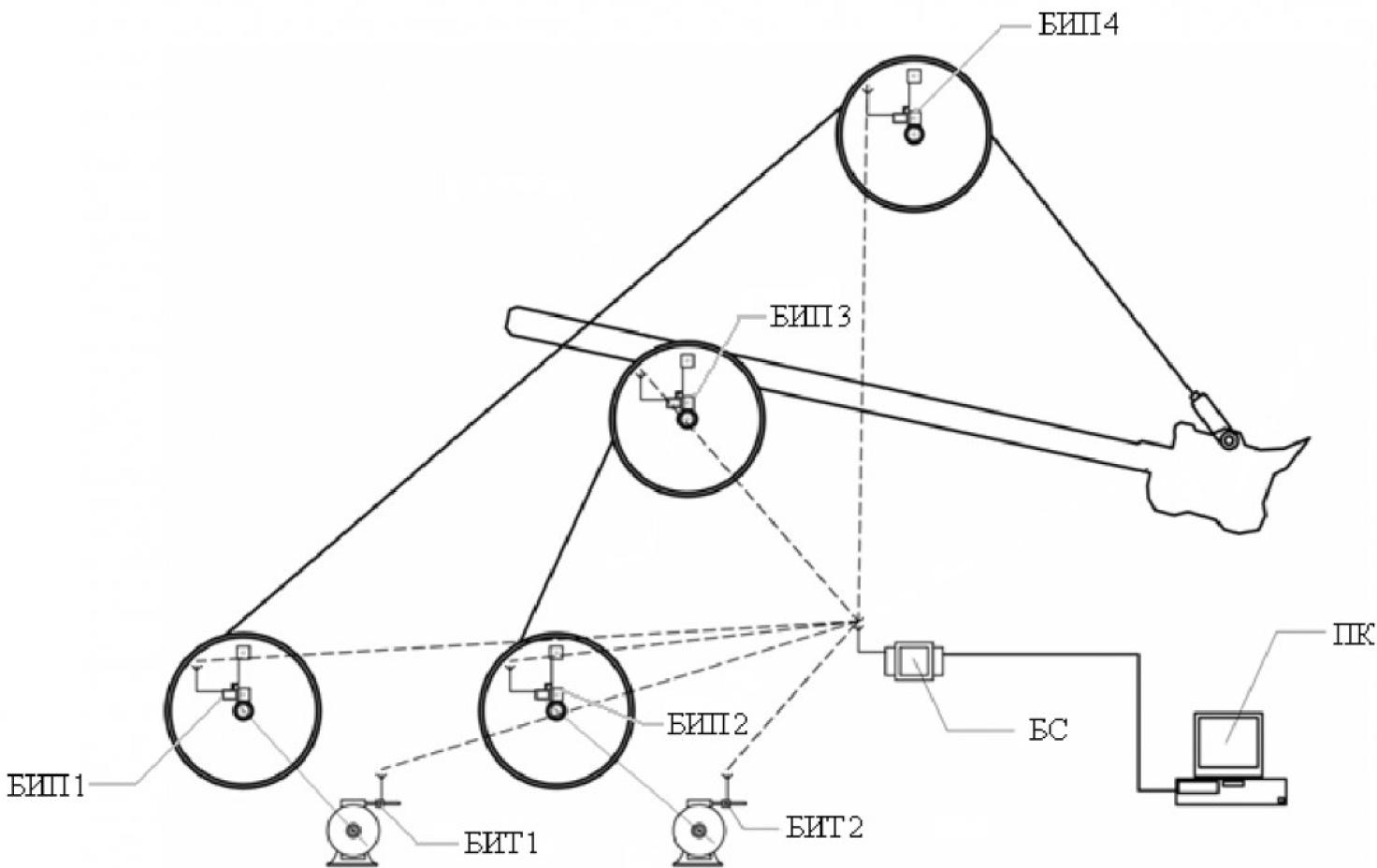 Система мониторинга динамического состояния электроприводов карьерных экскаваторов 2
