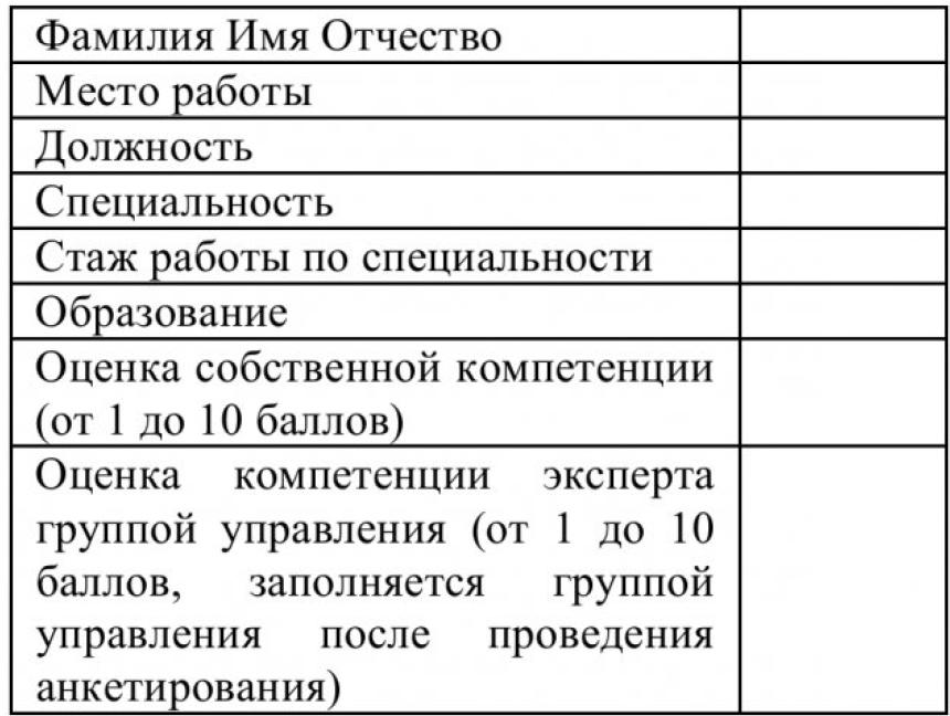 Определение параметров, влияющих на электропотребление промышленного предприятия, с помощью метода экспертных оценок 2