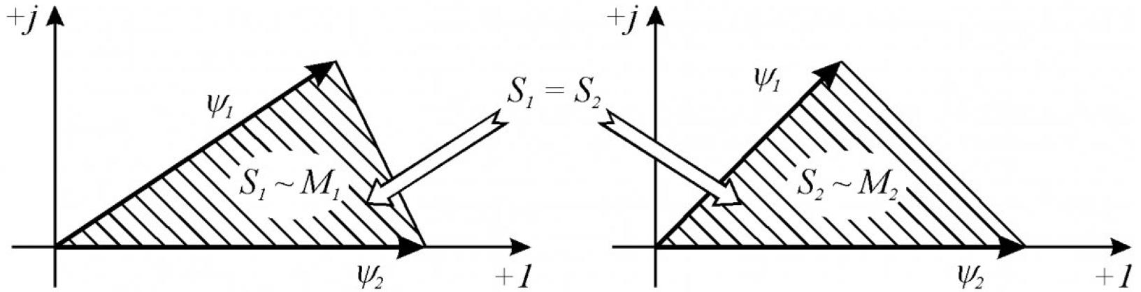 Градиентное управление в решении основных задач электропривода 1