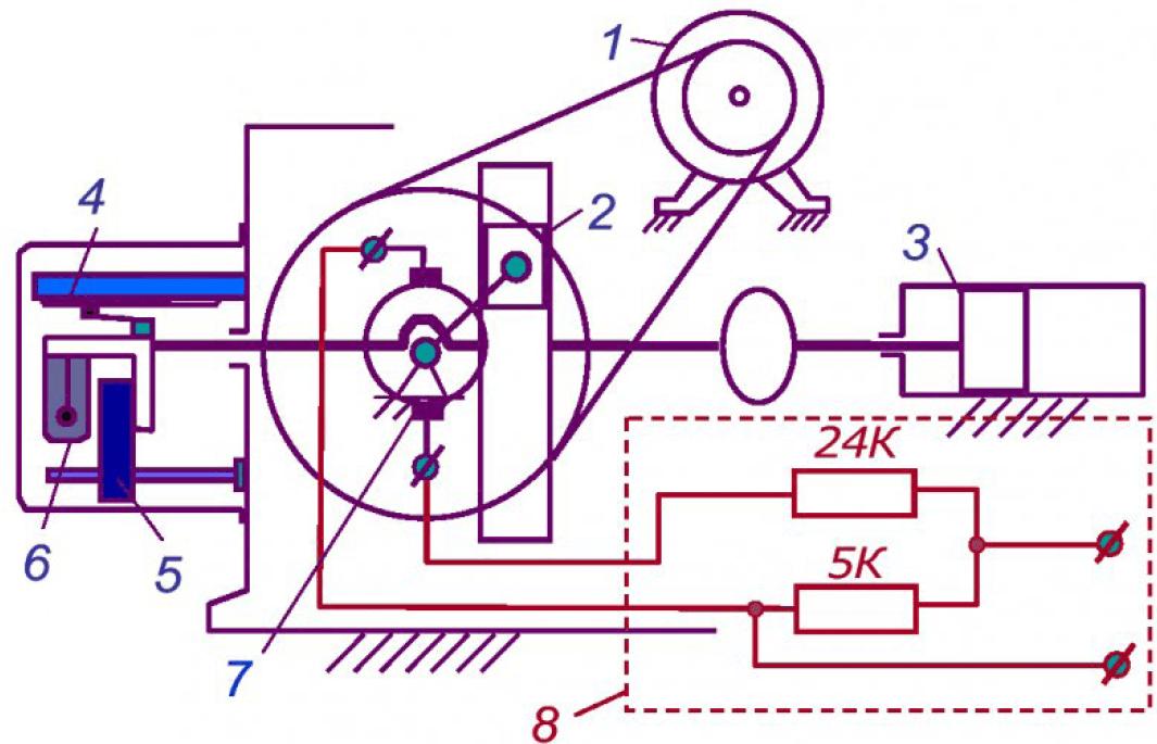 Разработка компьютерной системы регистрации данных экспериментальной кинематики 1