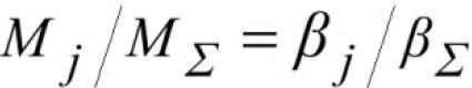 Распределение нагрузок в многодвигательных электроприводах 9