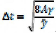 Разработка компьютерной системы регистрации данных экспериментальной кинематики 4