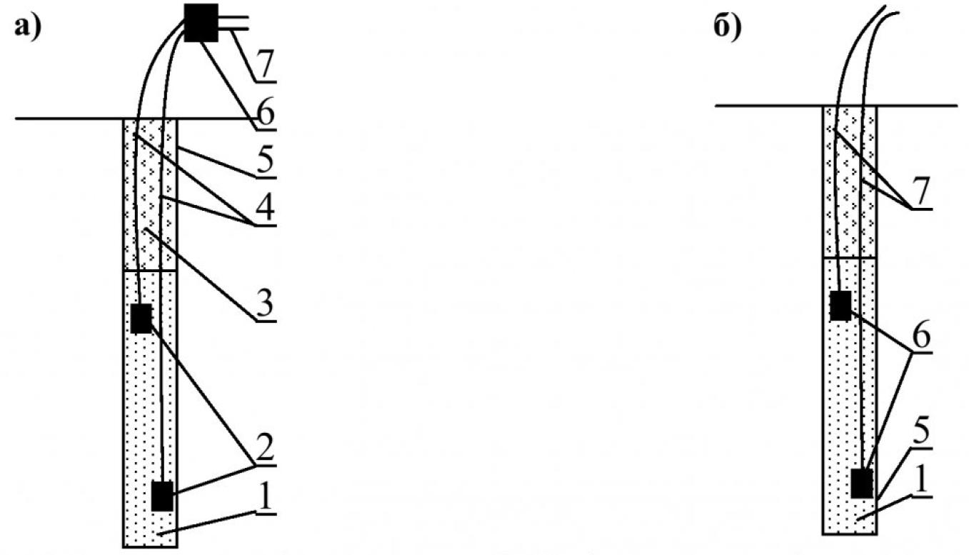 Рисунок 2 – Конструкция заряда с применением ЭДЭЗ