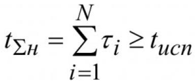 Гидровибрационный метод размерной стабилизации станин взрывозащищенных асинхронных двигателей 3