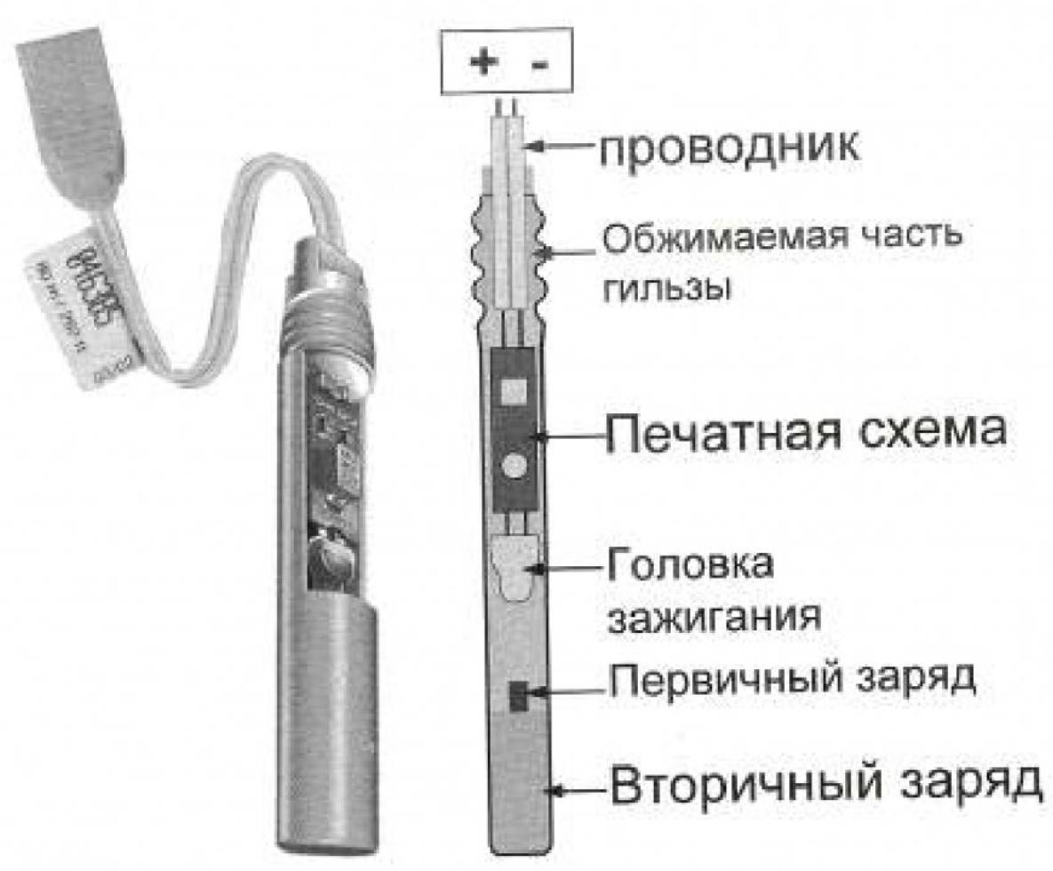 Рисунок 3 – Электронный детонатор i-konТM