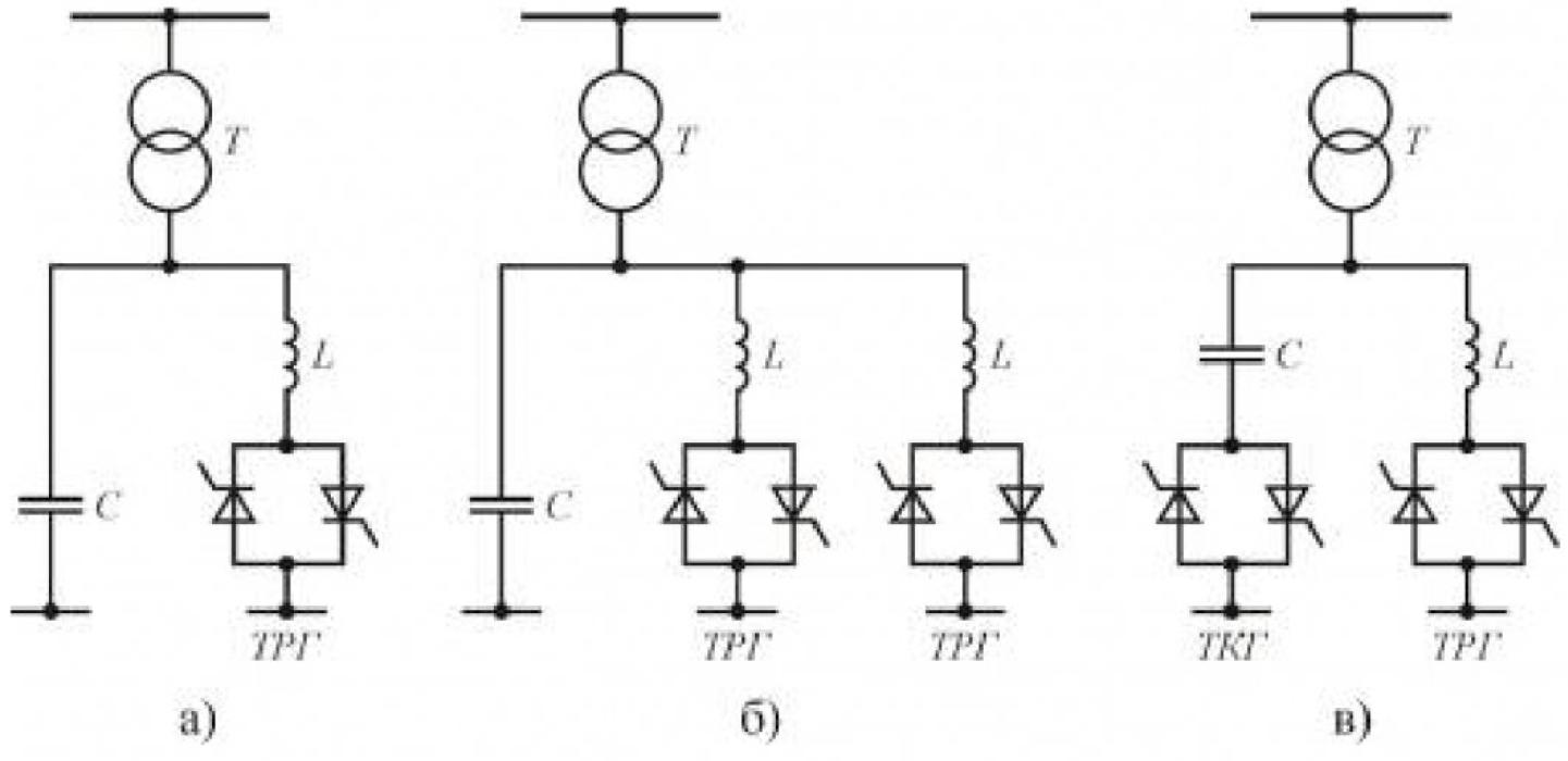 Рисунок 1 – Принципиальные схемы СТК