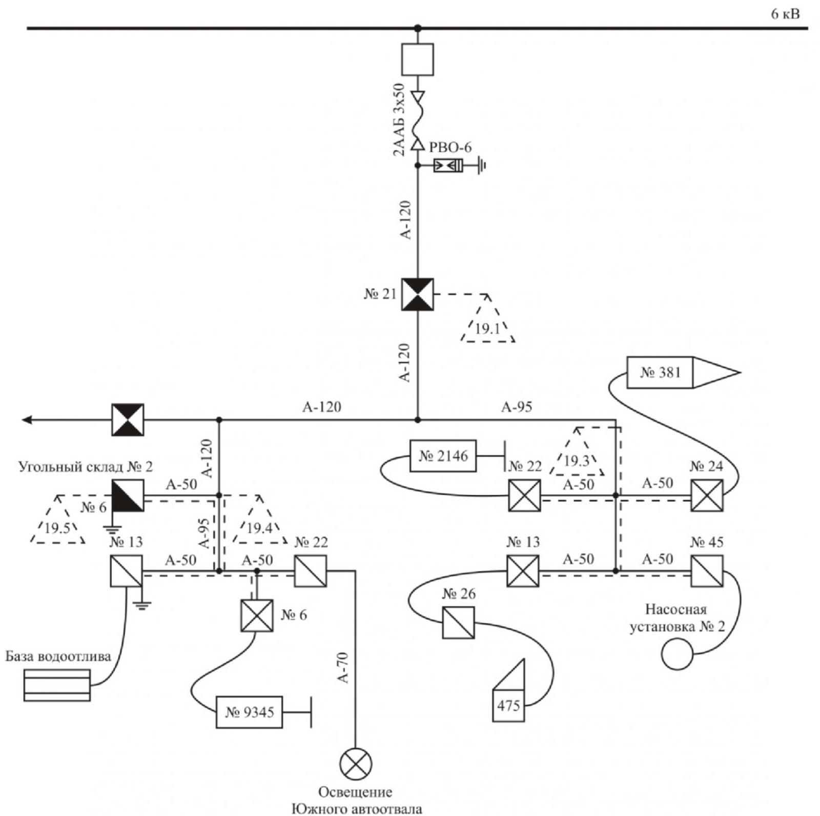 Рисунок 1 – Схема электроснабжения участка горных работ угольного разреза