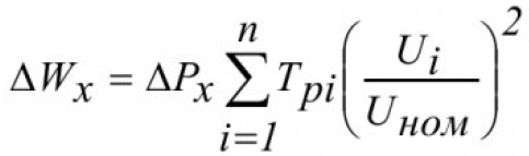 Анализ коэффициента загрузки силовых трансформаторов в электрической сети промышленного предприятия 1