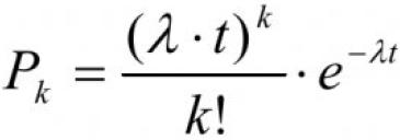 Показатели надежности электрооборудования распределительных сетей 10-6-0,4 кВ 8