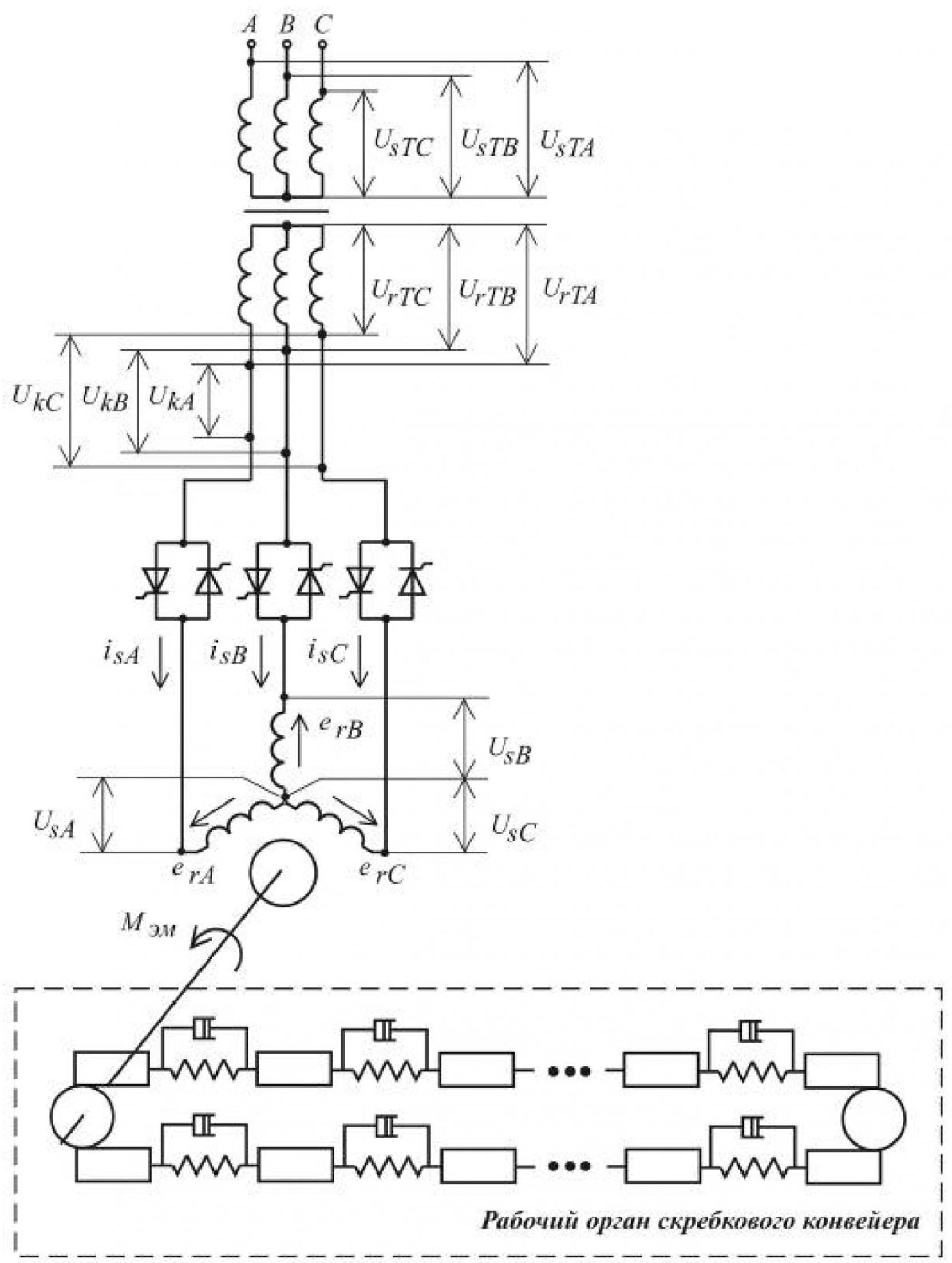 Рисунок 1 – К формированию математической модели системы скребкового конвейера