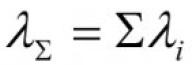 Показатели надежности электрооборудования распределительных сетей 10-6-0,4 кВ 6