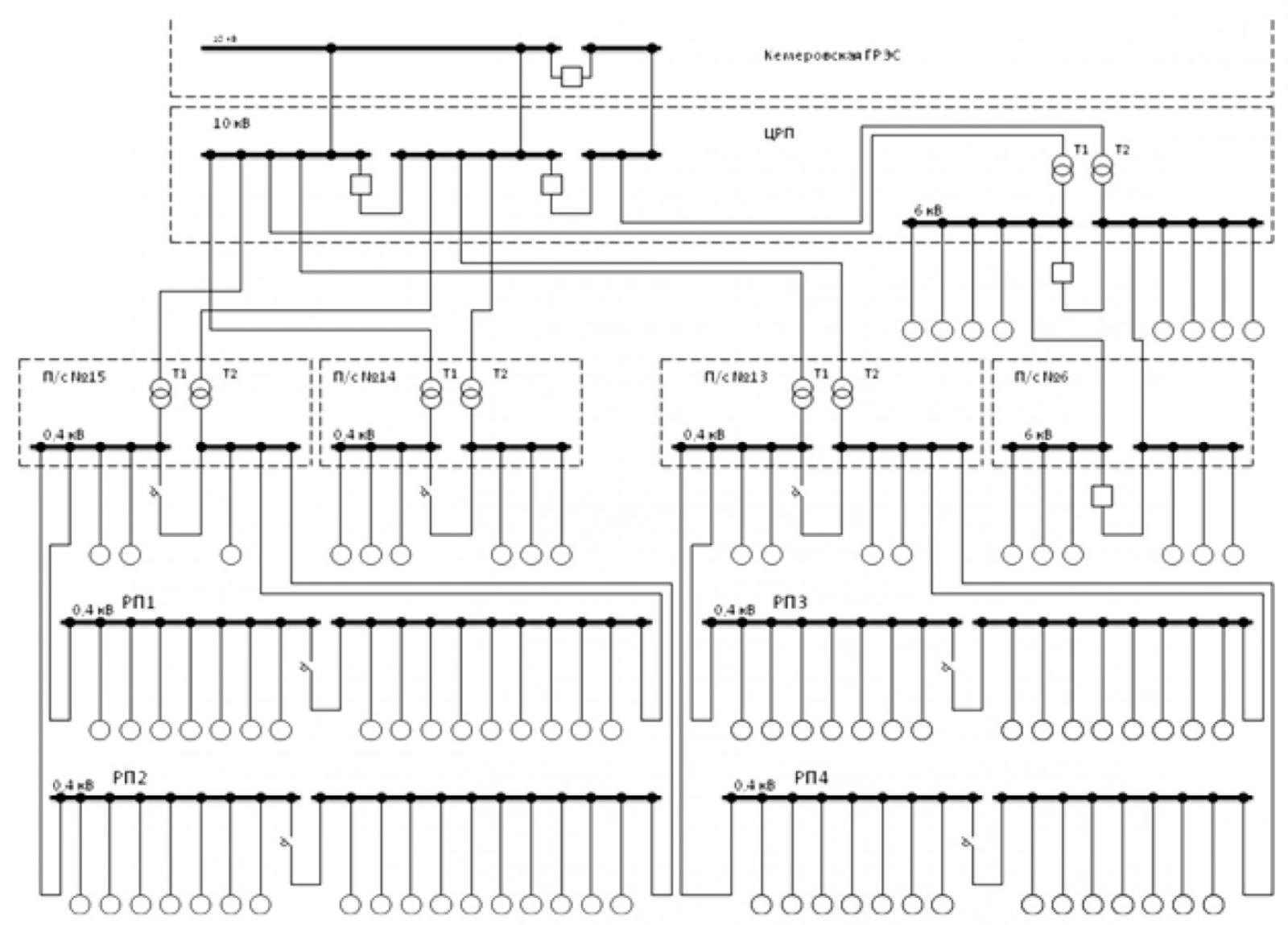 Рисунок 1 – Схема электроснабжения цехов промышленного предприятия