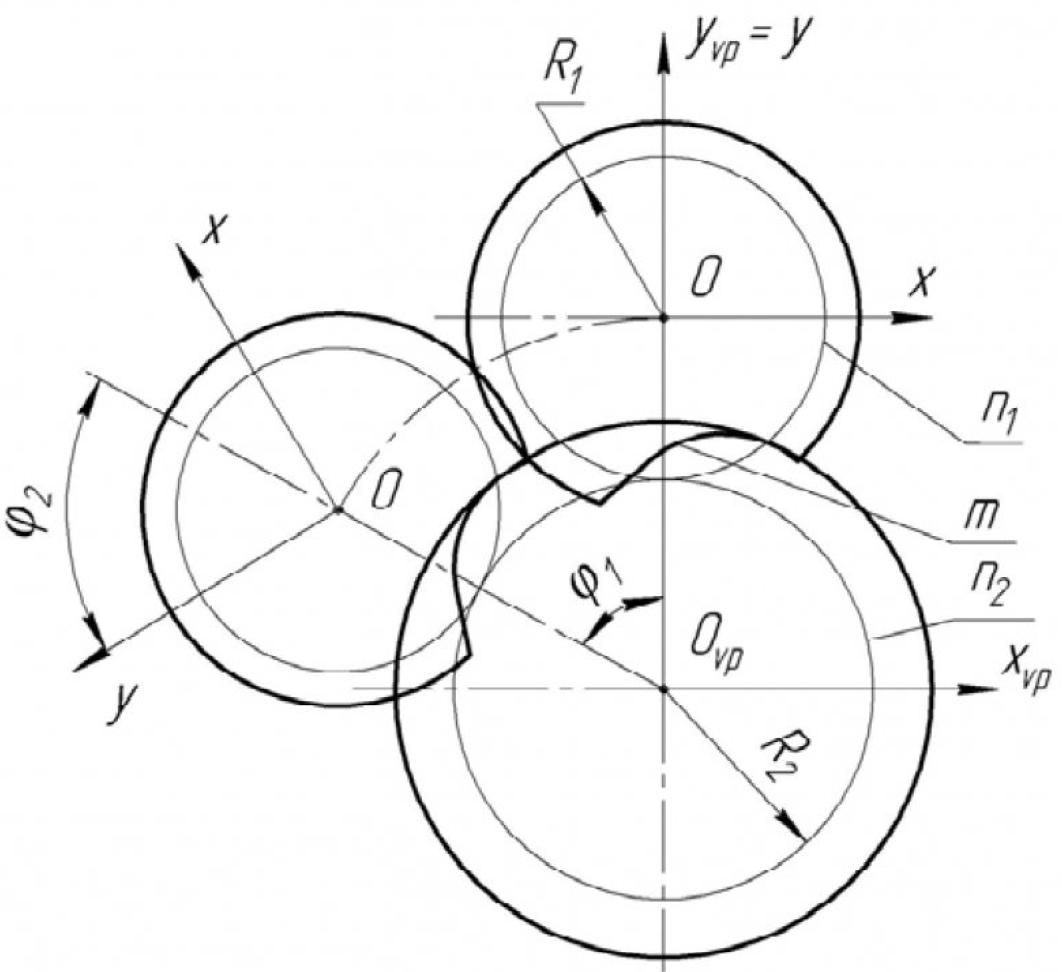 Рисунок 5 – Качение центроиды инструмента по центроиде детали
