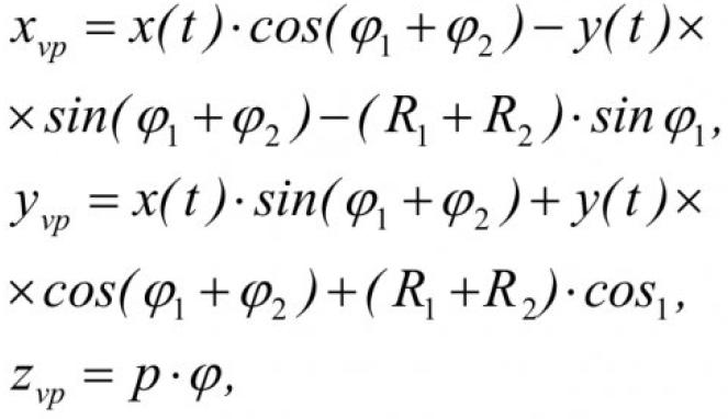 Вспомогательные поверхности при моделировании формообразования деталей средствами компьютерной графики 7