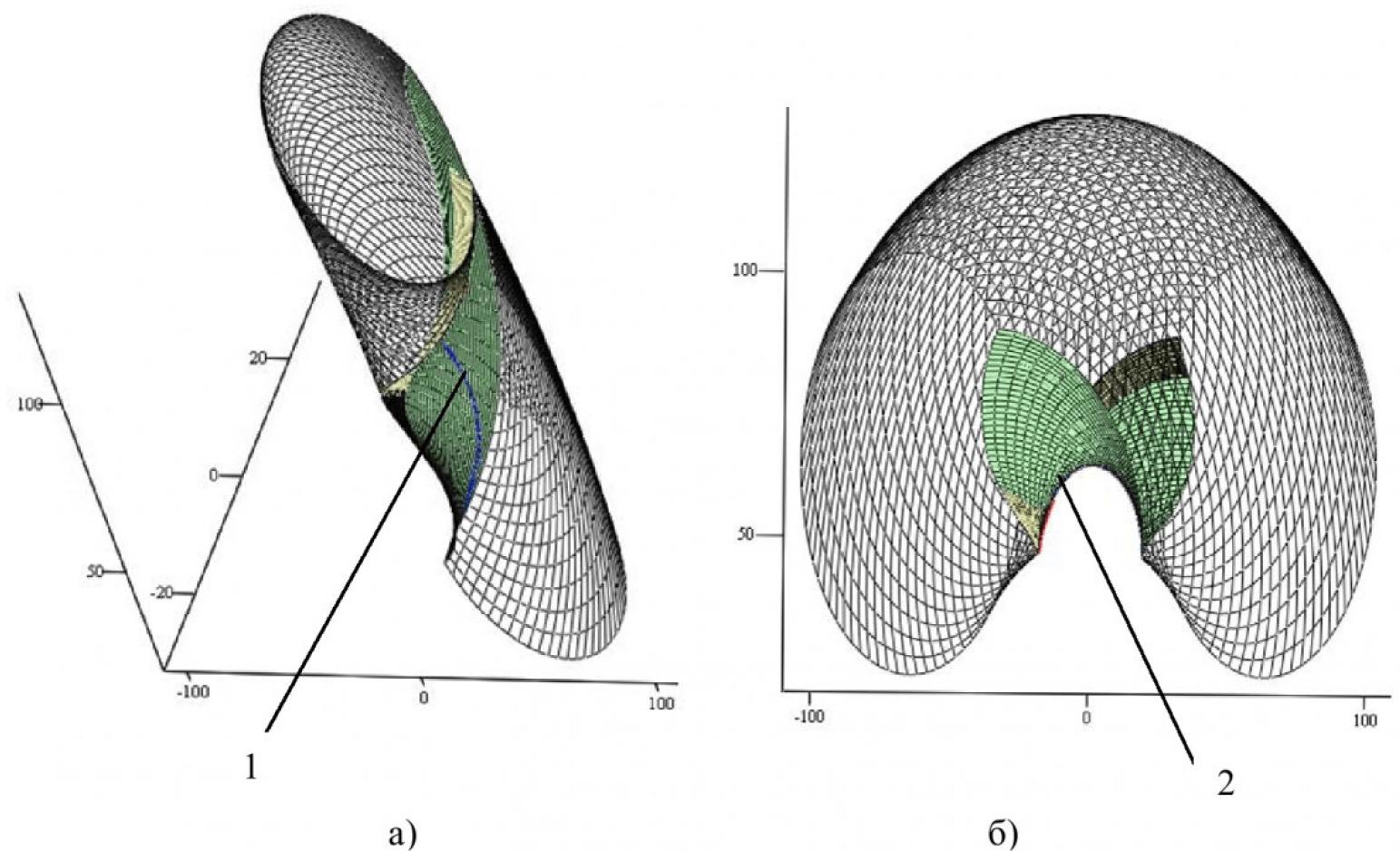 Рисунок 6 – Модели квазивинтовой поверхности