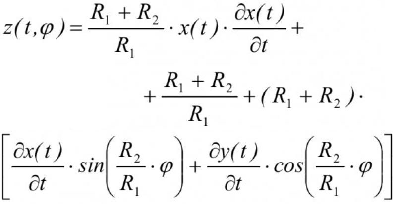 Вспомогательные поверхности при моделировании формообразования деталей средствами компьютерной графики 9