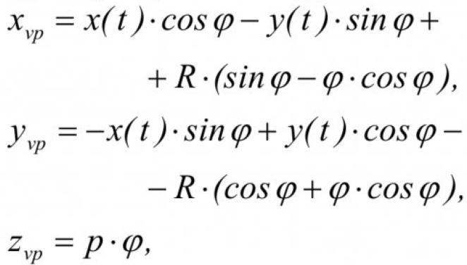 Вспомогательные поверхности при моделировании формообразования деталей средствами компьютерной графики 11