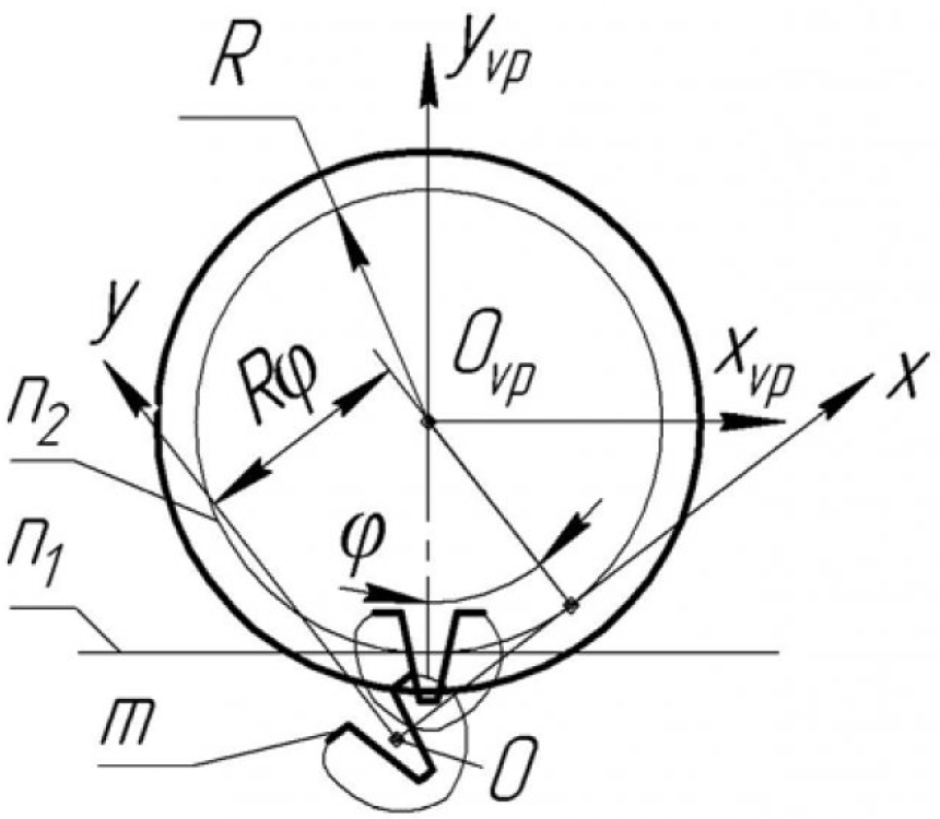 Рисунок 8 – Качение центроиды рейки по центроиде детали