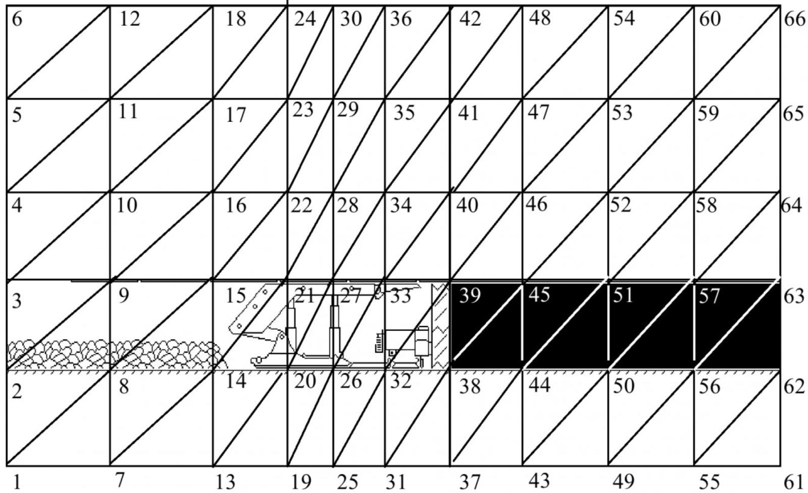 Рисунок 1 – Схема нумерации узлов конечных элементов