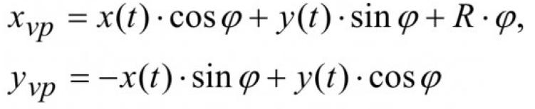 Вспомогательные поверхности при моделировании формообразования деталей средствами компьютерной графики 1