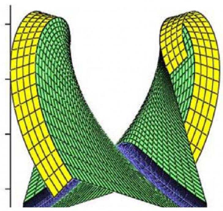 Рисунок 9 – Ортогональная проекция квазивинтовой поверхности на плоскость, перпендикулярную оси zvp.