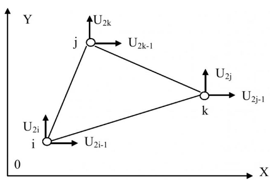 Рисунок 2 – Обозначение узловых векторных величин