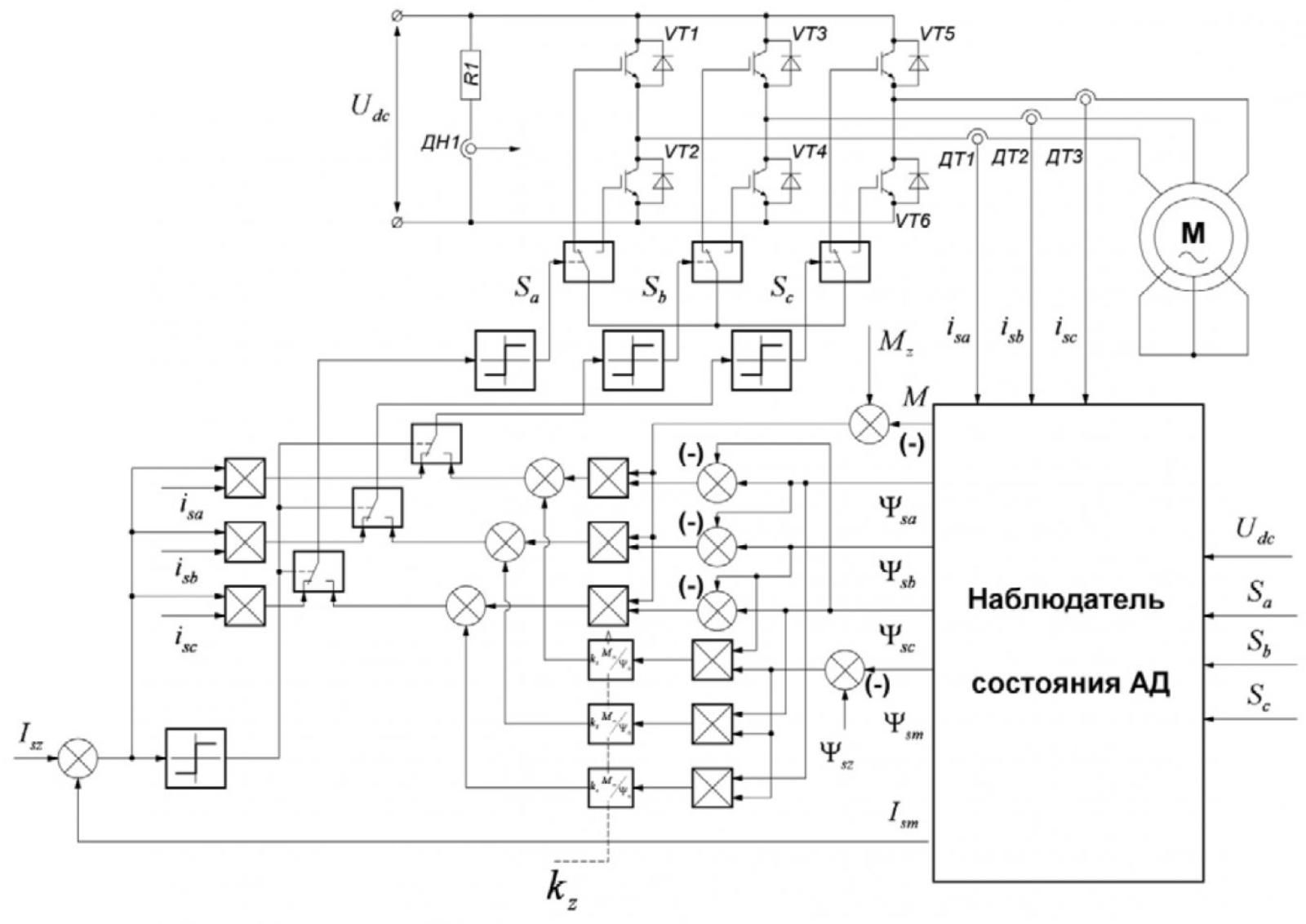 Рисунок 1 – Структурная схем предложенного варианта управления