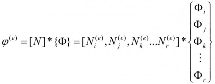 Адаптация и развитие метода конечных элементов для расчета параметров напряженно-деформированного состояния углепородного массива 2