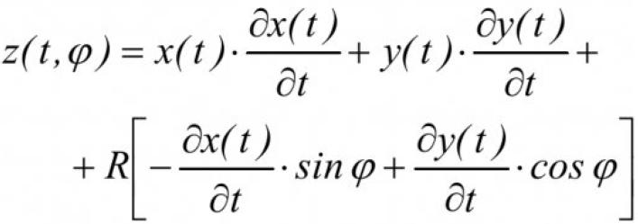 Вспомогательные поверхности при моделировании формообразования деталей средствами компьютерной графики 4
