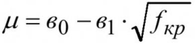 Адаптация и развитие метода конечных элементов для расчета параметров напряженно-деформированного состояния углепородного массива 4