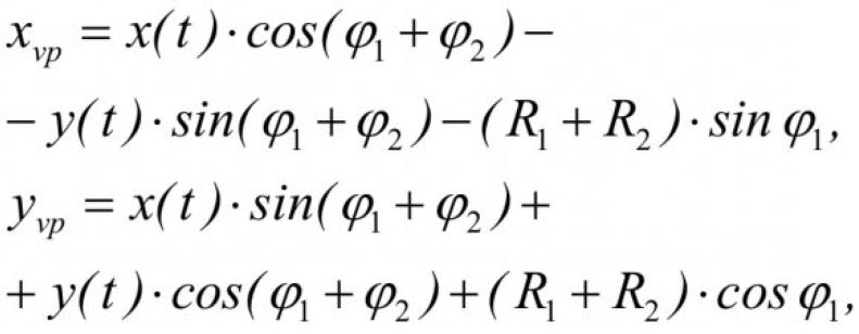 Вспомогательные поверхности при моделировании формообразования деталей средствами компьютерной графики 5