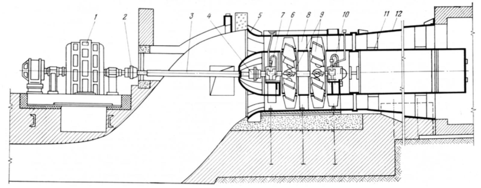 Рисунок 1 – Вентиляторная установка главного проветривания с осевым вентилятором