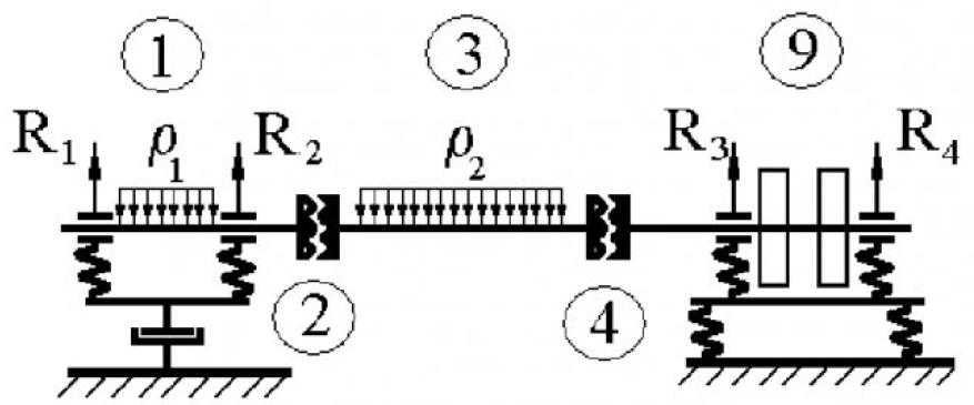 Рисунок 2 – Расчетная эквивалентная схема осевого шахтного вентилятора