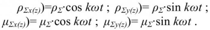 Об одной модели механических колебаний вентилятора главного проветривания 3