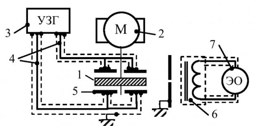 Магнитное поле токов смещения 16