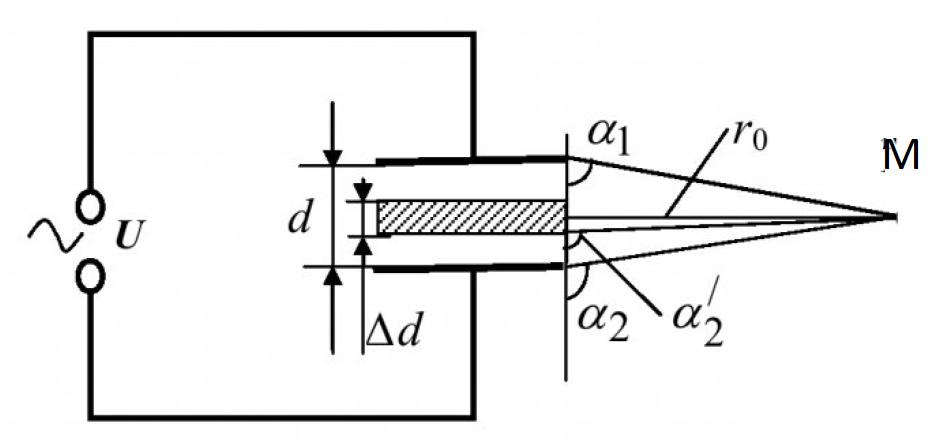 Магнитное поле токов смещения 3