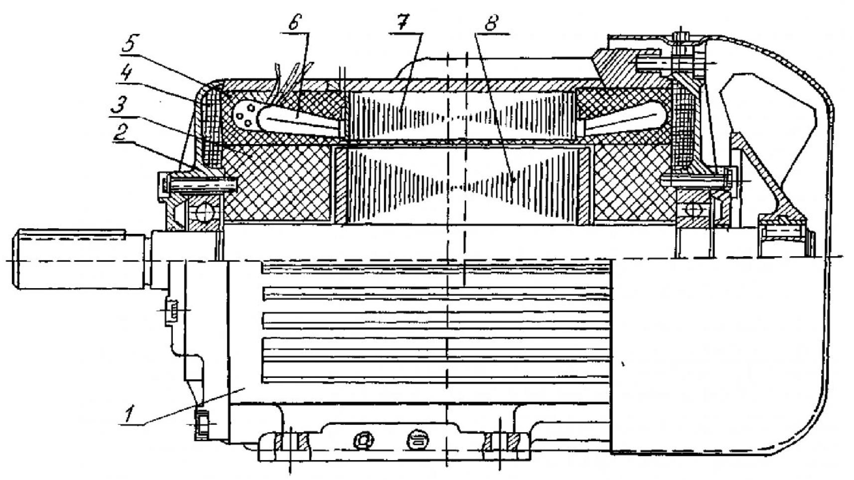 Взрывозащищенные электродвигатели высокой эксплуатационной надежности 1