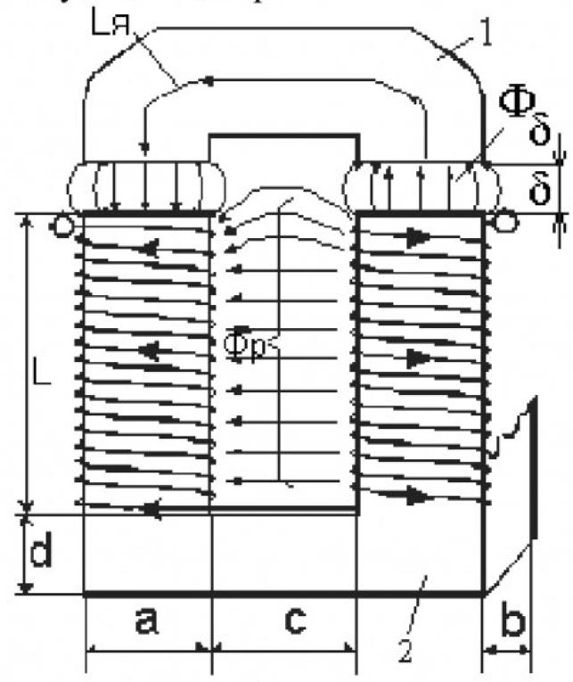 Модель электромагнита контактора серии КТУ-4Б 1