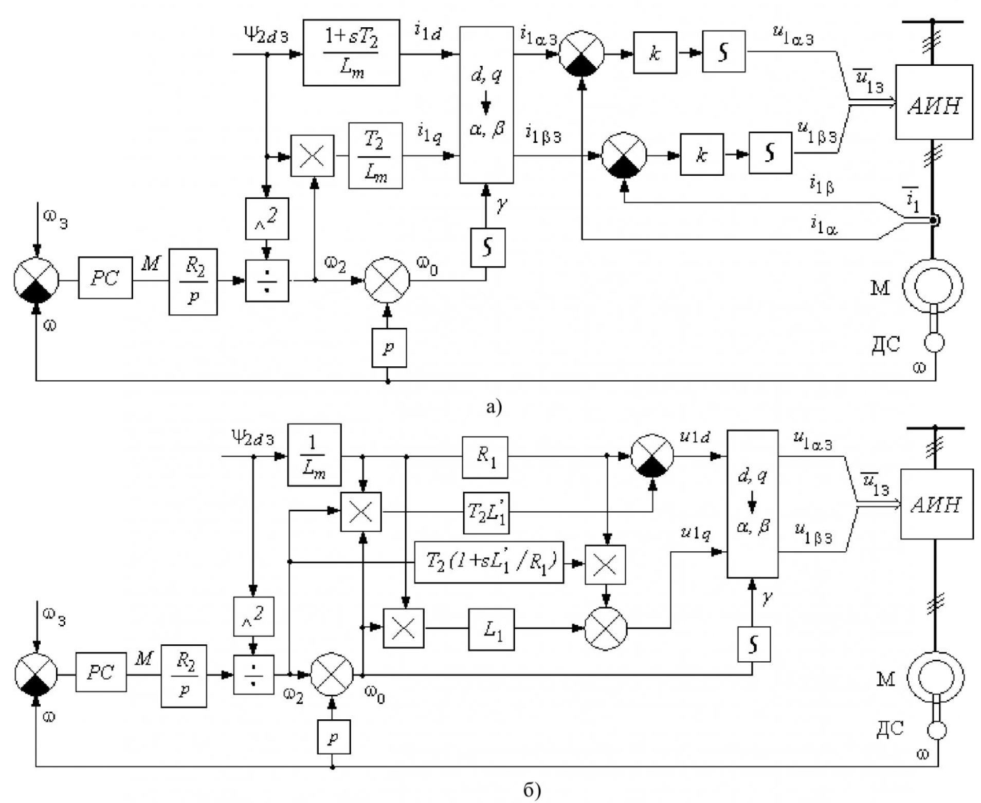 Сравнительный анализ систем регулирования угловой скорости асинхронного электродвигателя 1
