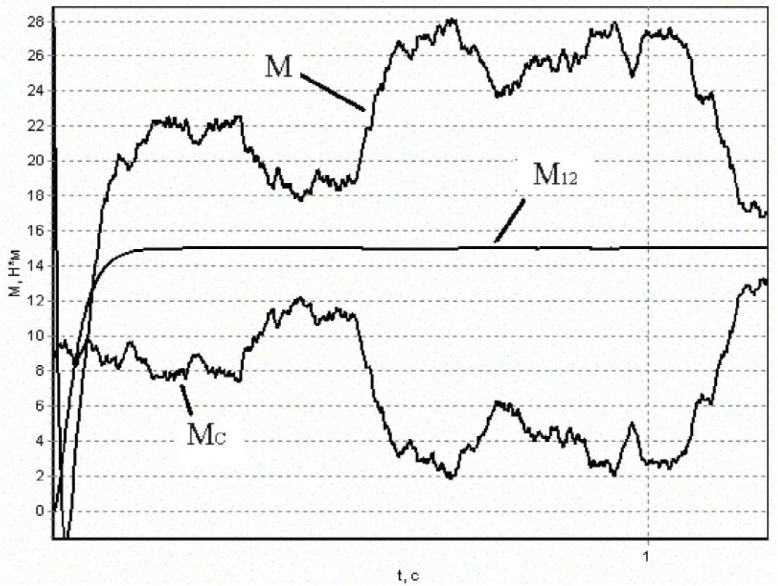 Подавление упругих колебаний в горных машинах с двухмассовой расчетной схемой 14